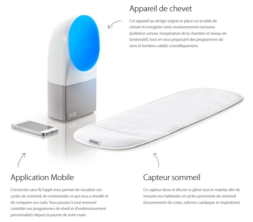 aura de withings